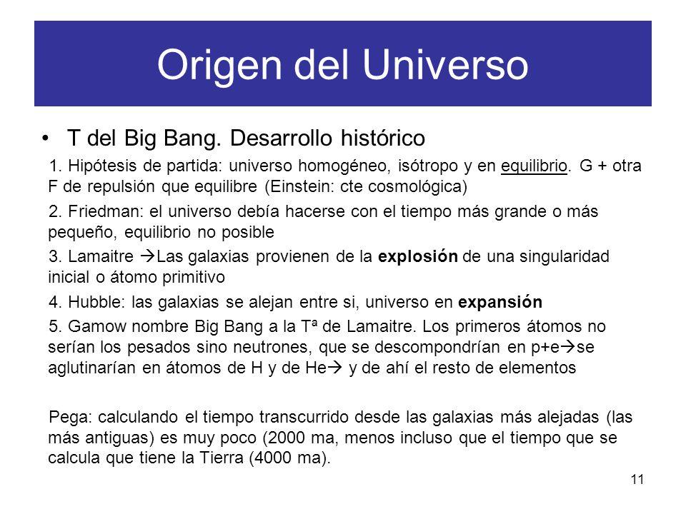 Origen del Universo T del Big Bang. Desarrollo histórico