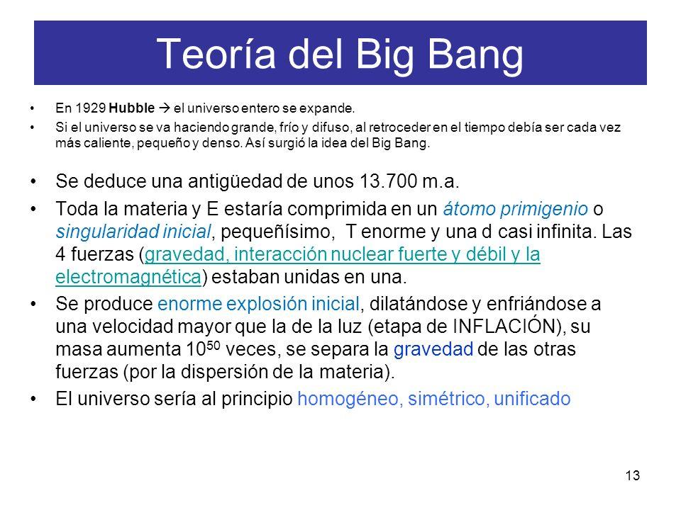 Teoría del Big Bang Se deduce una antigüedad de unos 13.700 m.a.
