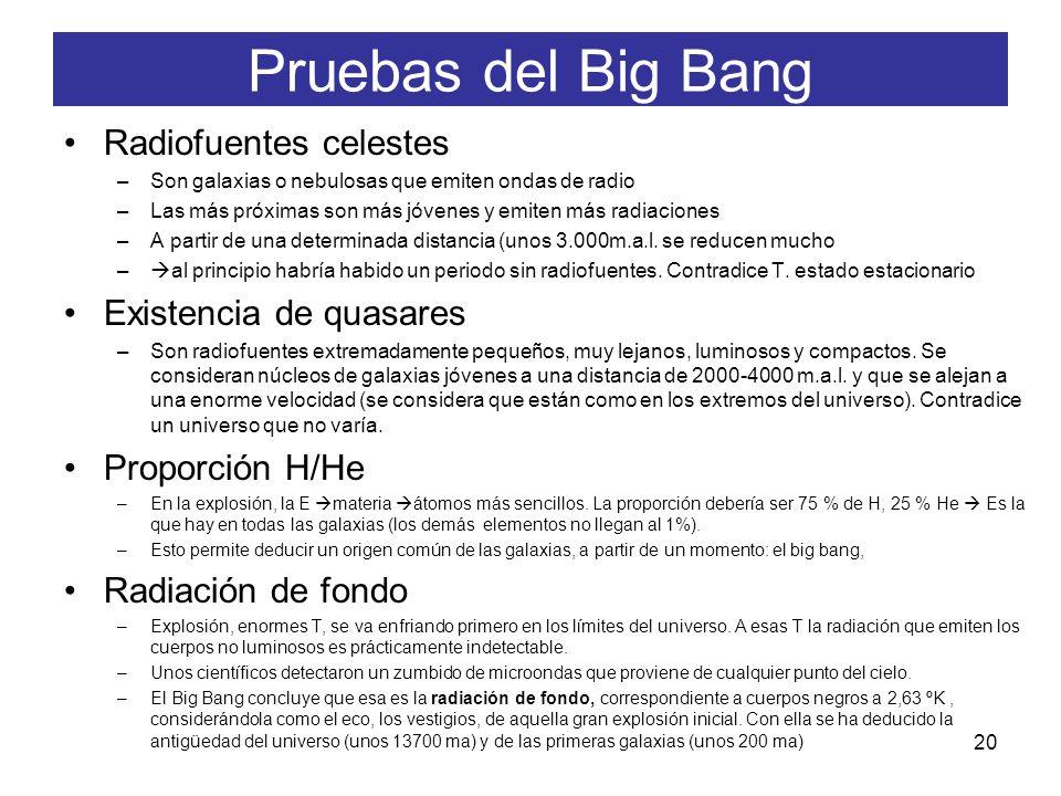 Pruebas del Big Bang Radiofuentes celestes Existencia de quasares