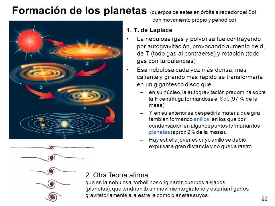 Formación de los planetas (cuerpos celestes en órbita alrededor del Sol con movimiento propio y periódico)