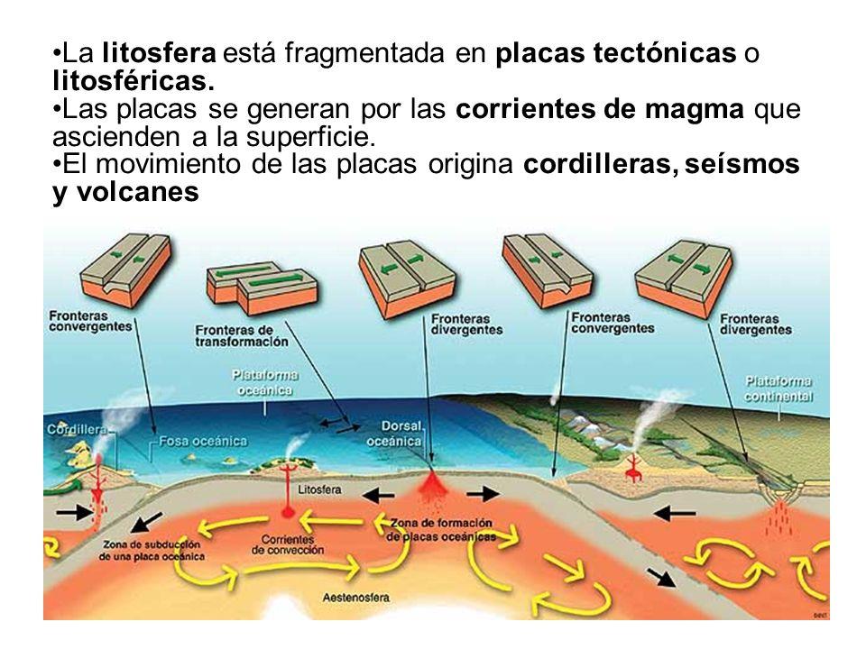 La litosfera está fragmentada en placas tectónicas o litosféricas.