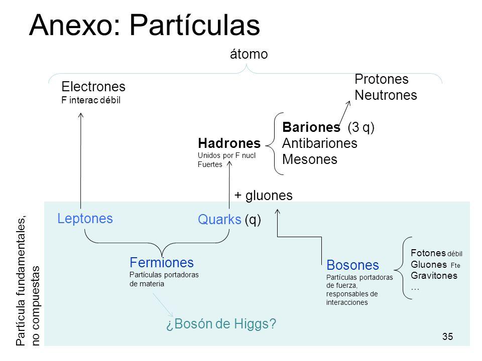 Anexo: Partículas átomo Protones Neutrones Electrones Bariones (3 q)