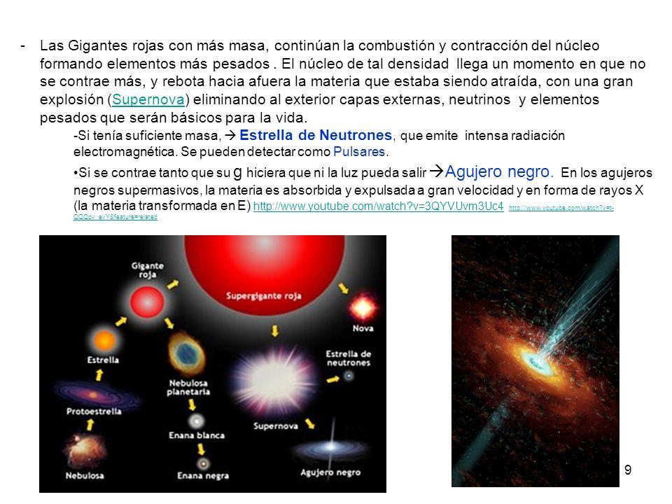 Las Gigantes rojas con más masa, continúan la combustión y contracción del núcleo formando elementos más pesados . El núcleo de tal densidad llega un momento en que no se contrae más, y rebota hacia afuera la materia que estaba siendo atraída, con una gran explosión (Supernova) eliminando al exterior capas externas, neutrinos y elementos pesados que serán básicos para la vida.