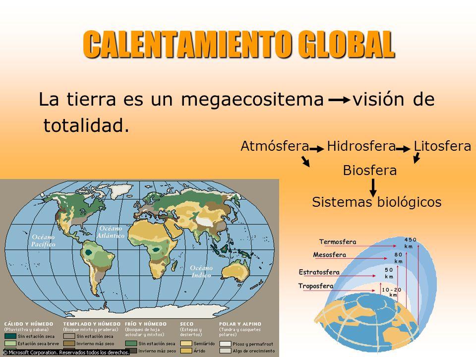 CALENTAMIENTO GLOBAL La tierra es un megaecositema visión de totalidad. Atmósfera Hidrosfera Litosfera.