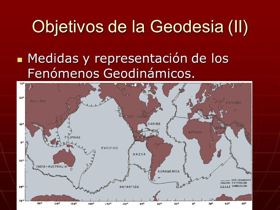 Objetivos de la Geodesia (II)