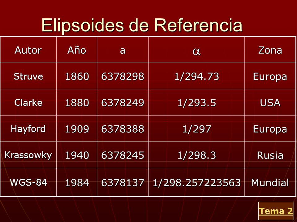 Elipsoides de Referencia