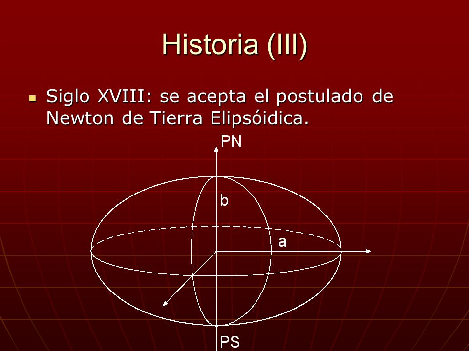 Historia (III) Siglo XVIII: se acepta el postulado de Newton de Tierra Elipsóidica.