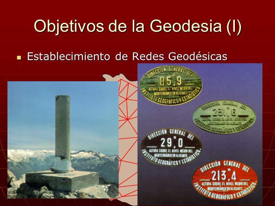 Objetivos de la Geodesia (I)