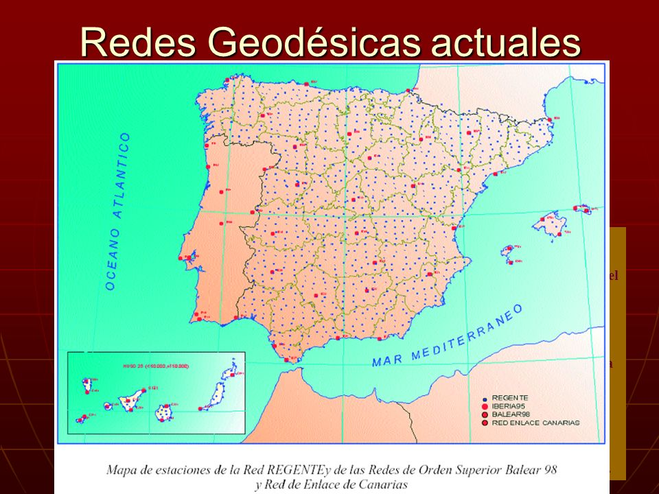 Redes Geodésicas actuales