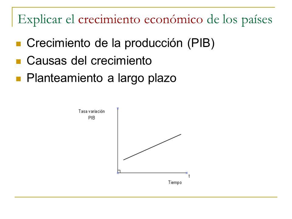 Explicar el crecimiento económico de los países