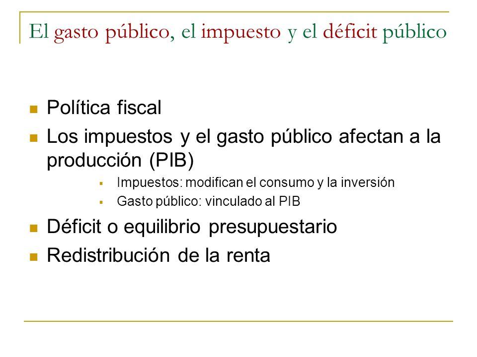 El gasto público, el impuesto y el déficit público