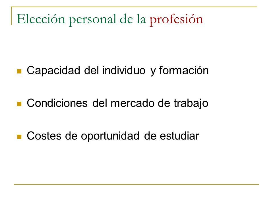 Elección personal de la profesión