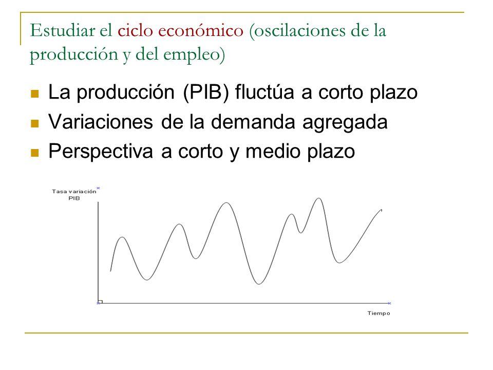 La producción (PIB) fluctúa a corto plazo