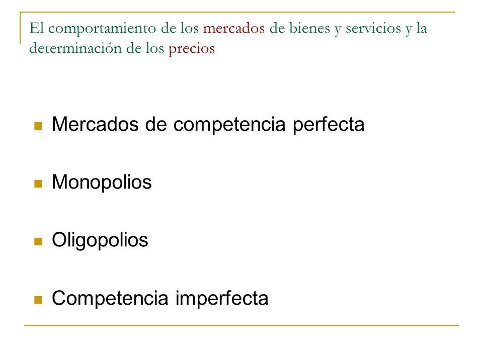 Mercados de competencia perfecta Monopolios Oligopolios