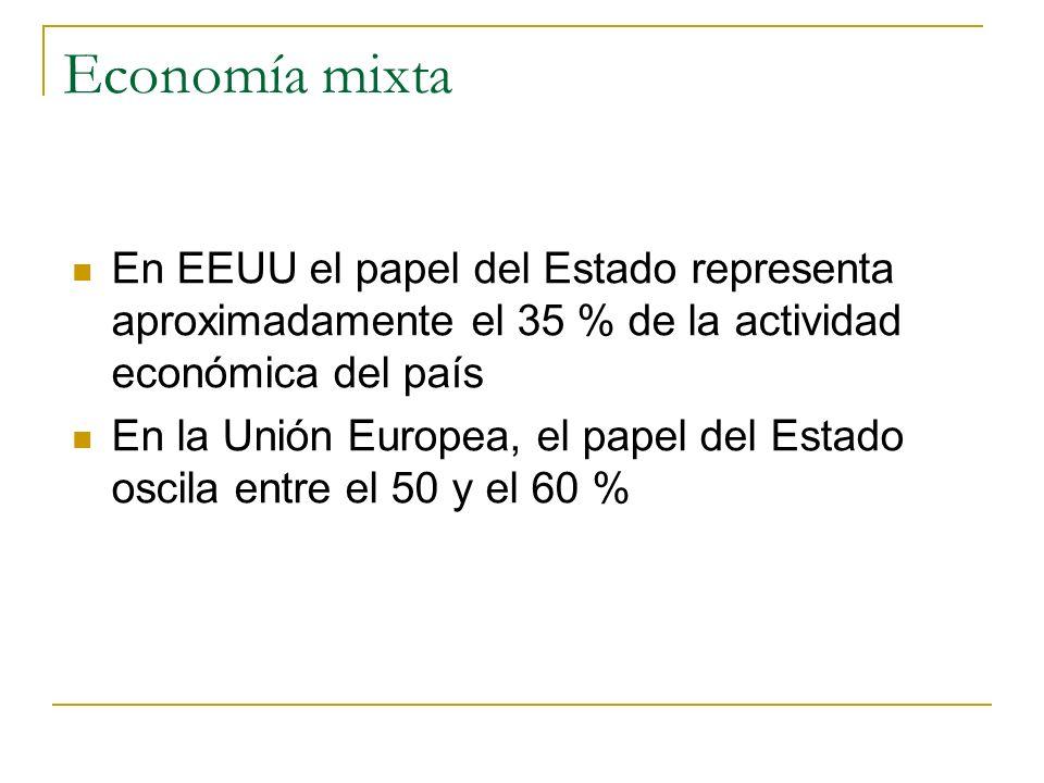 Economía mixta En EEUU el papel del Estado representa aproximadamente el 35 % de la actividad económica del país.