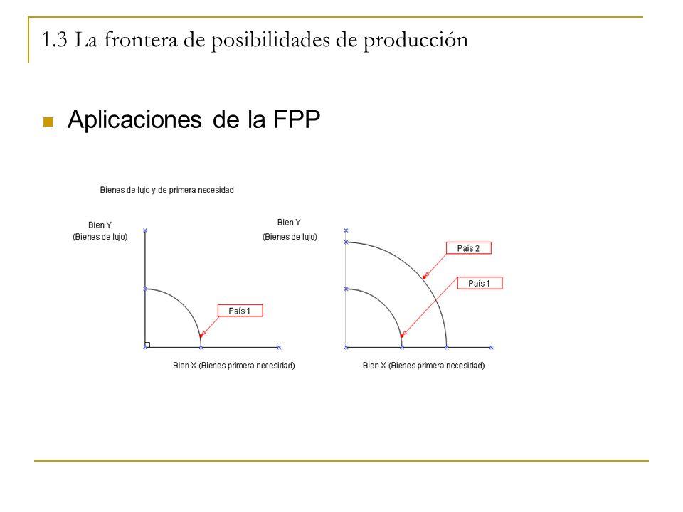 1.3 La frontera de posibilidades de producción