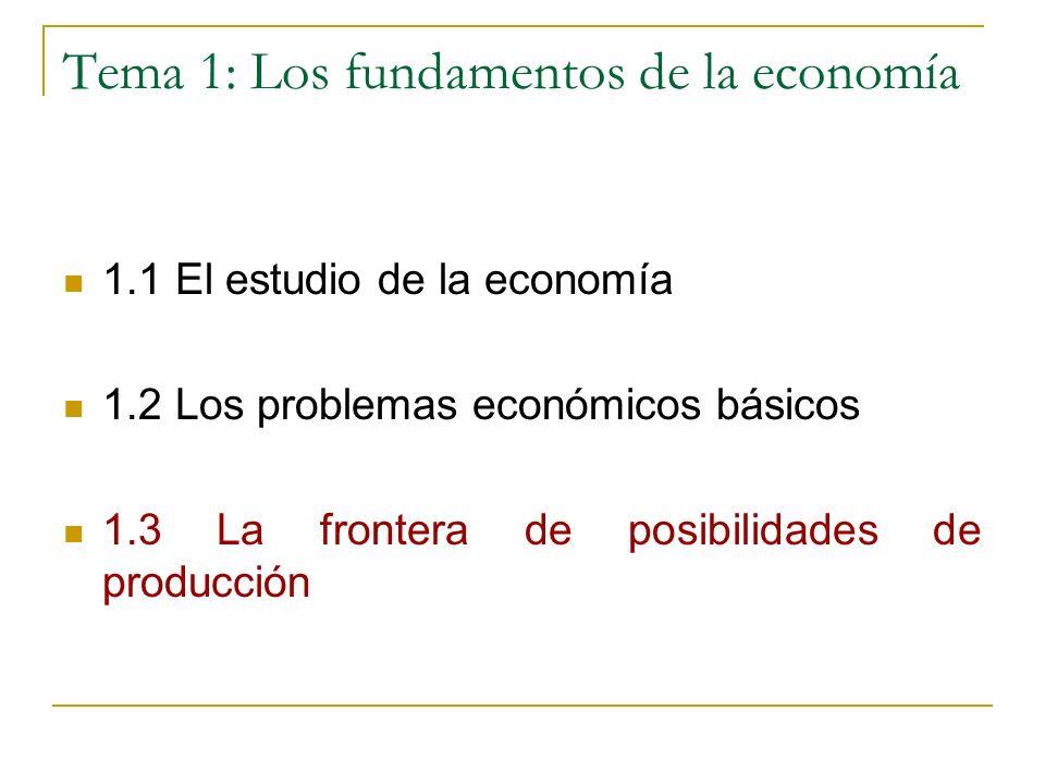 Tema 1: Los fundamentos de la economía
