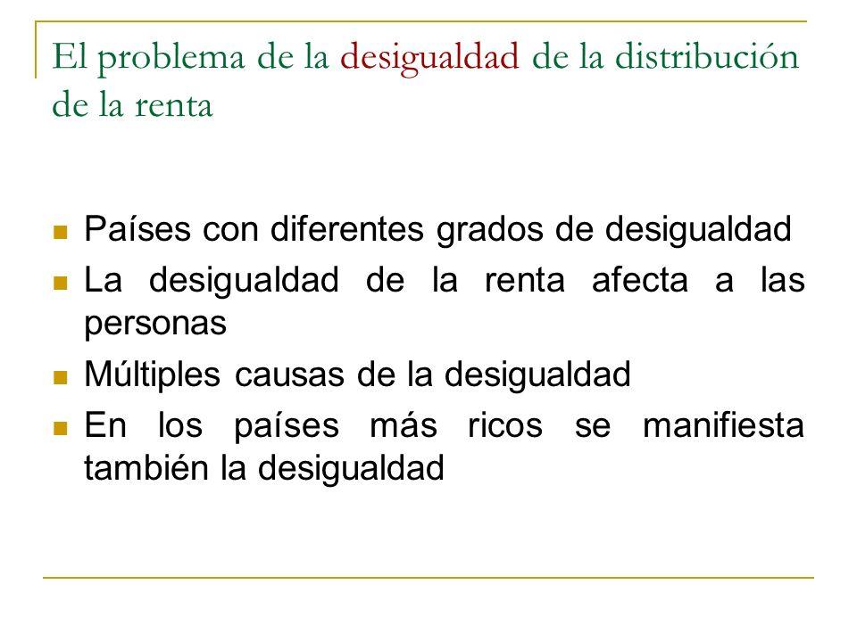 El problema de la desigualdad de la distribución de la renta