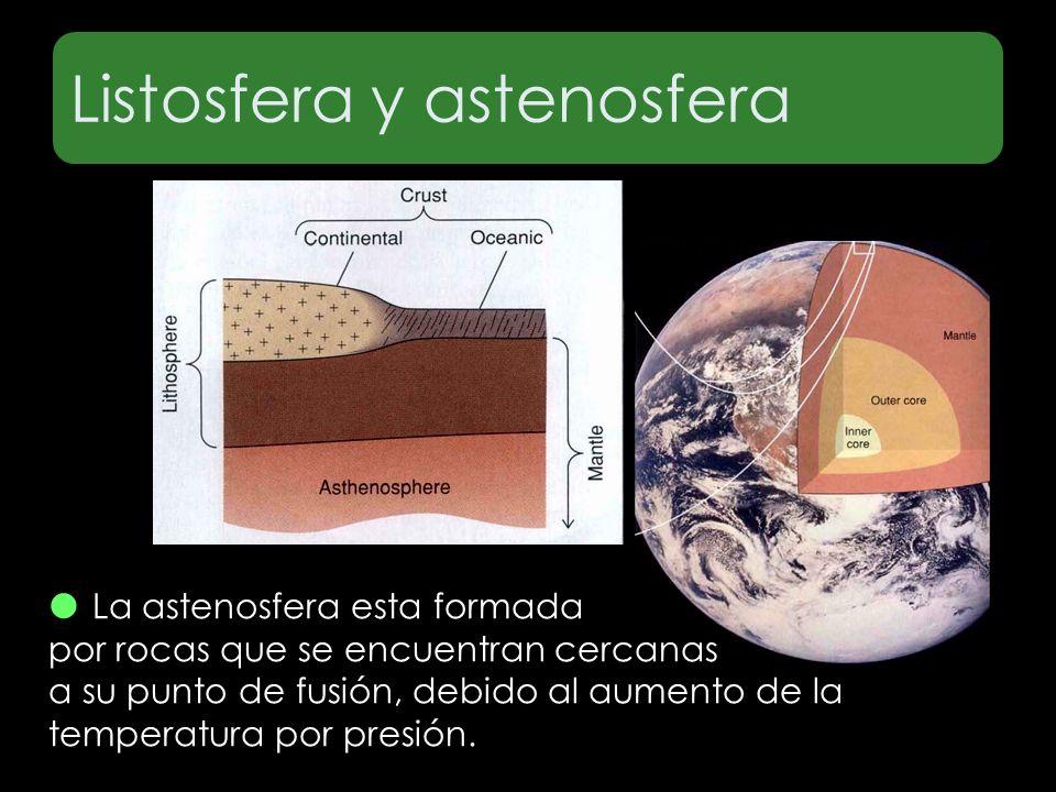 Listosfera y astenosfera