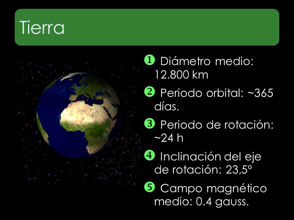 Tierra  Diámetro medio: 12.800 km  Periodo orbital: ~365 días.