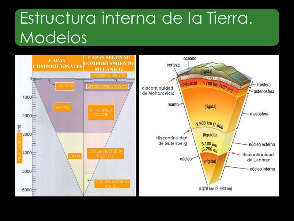 Estructura interna de la Tierra. Modelos