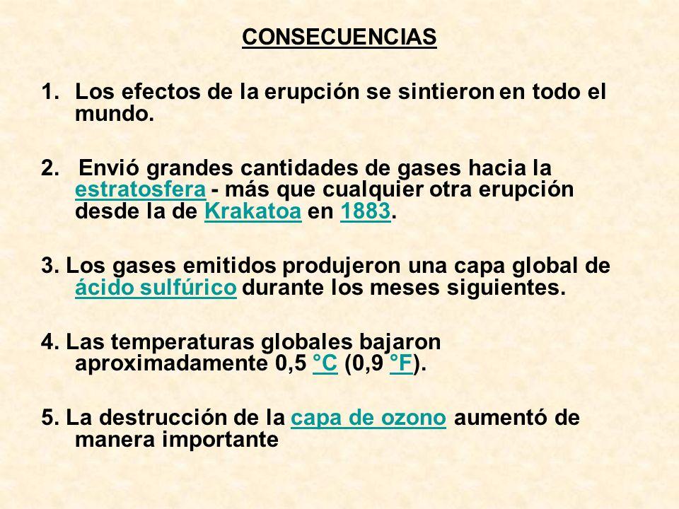 CONSECUENCIAS Los efectos de la erupción se sintieron en todo el mundo.