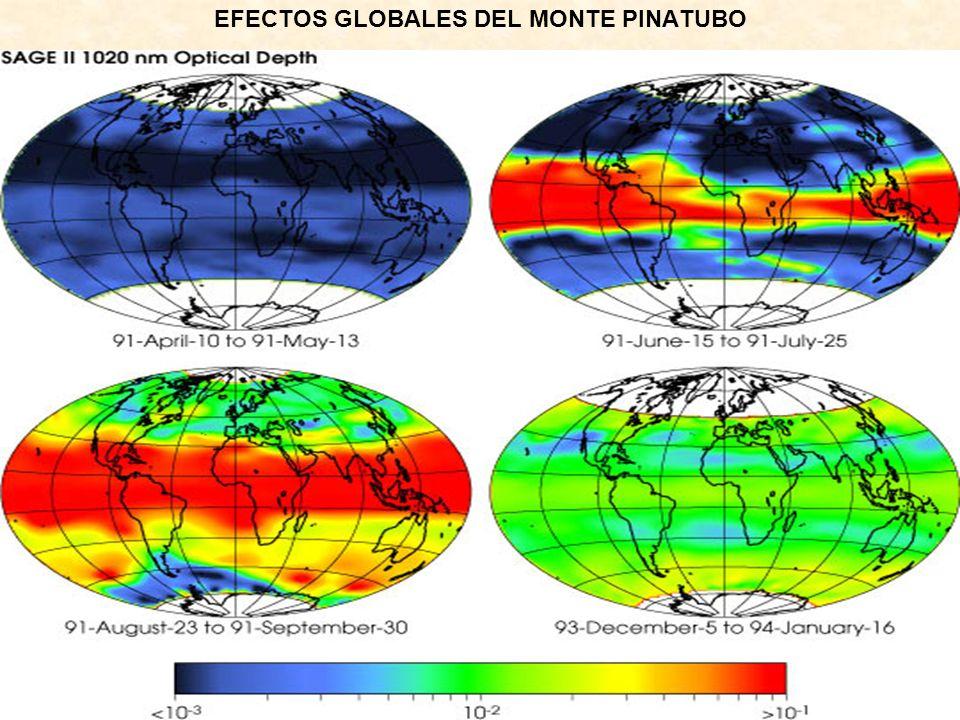 EFECTOS GLOBALES DEL MONTE PINATUBO