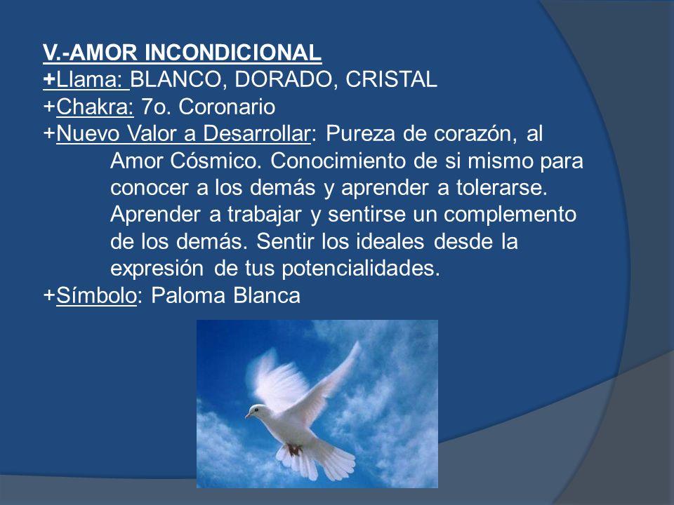 V. -AMOR INCONDICIONAL +Llama: BLANCO, DORADO, CRISTAL +Chakra: 7o