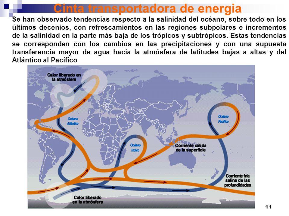 Cinta transportadora de energia