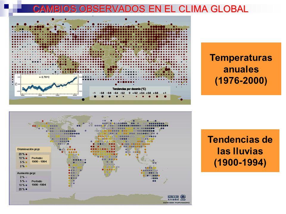 CAMBIOS OBSERVADOS EN EL CLIMA GLOBAL