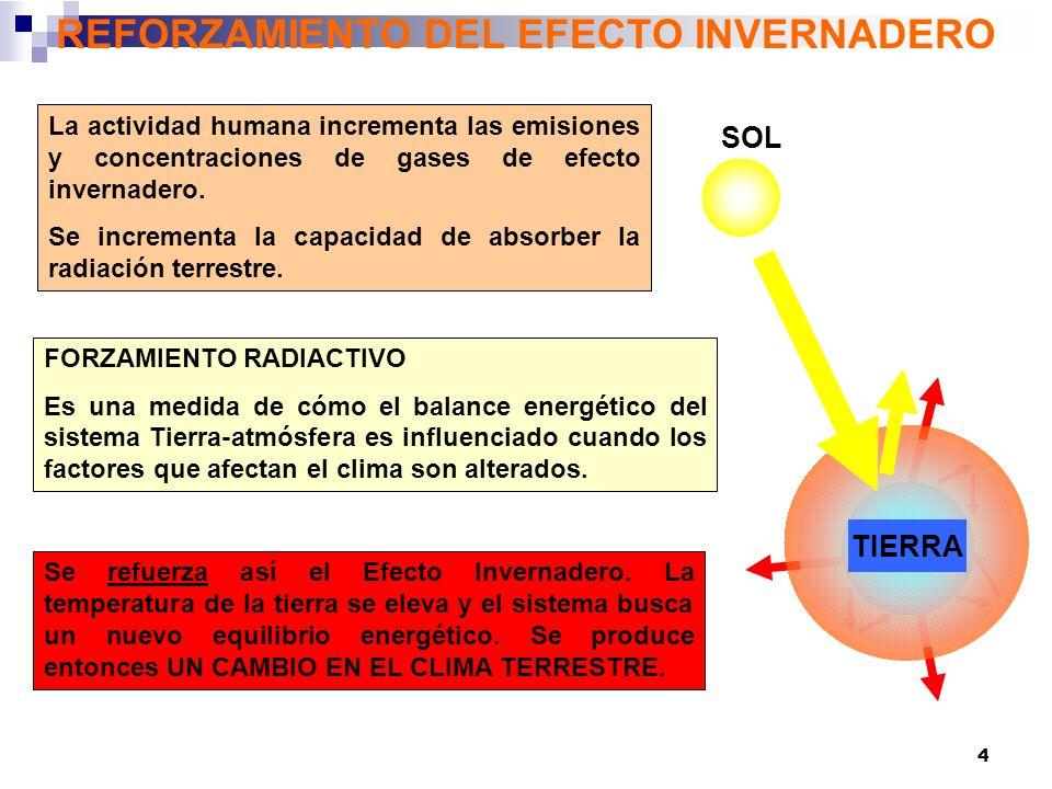 REFORZAMIENTO DEL EFECTO INVERNADERO