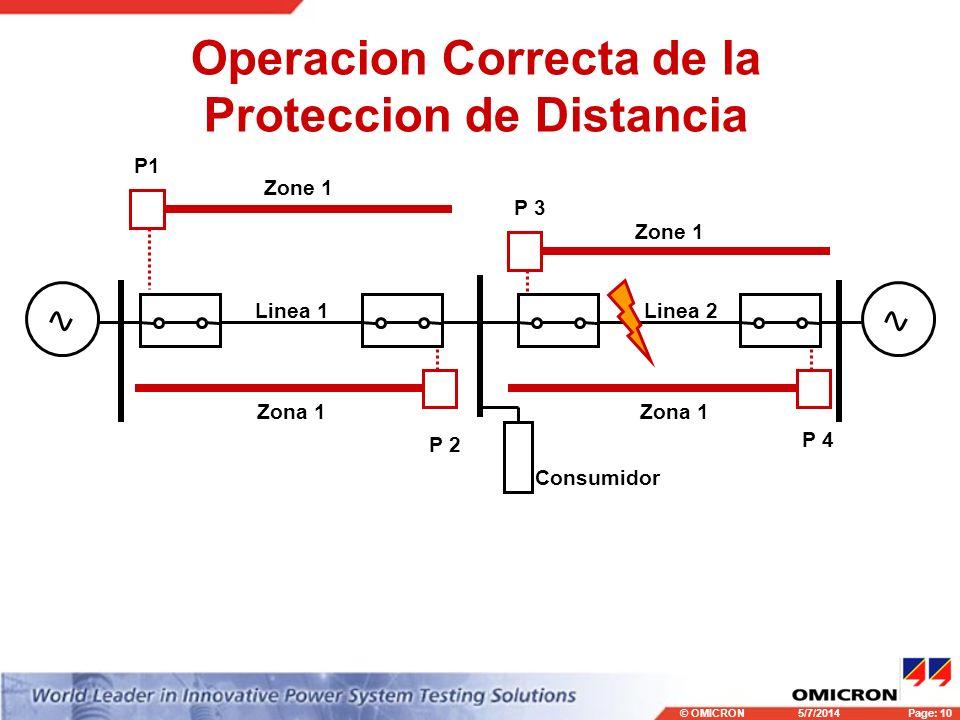 Operacion Correcta de la Proteccion de Distancia