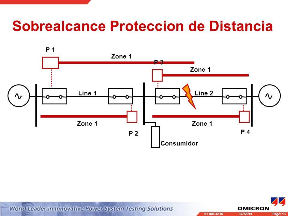 Sobrealcance Proteccion de Distancia