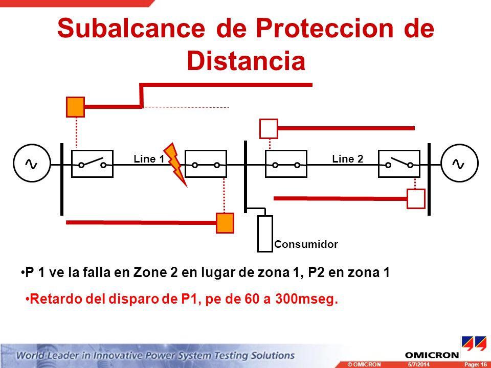 Subalcance de Proteccion de Distancia