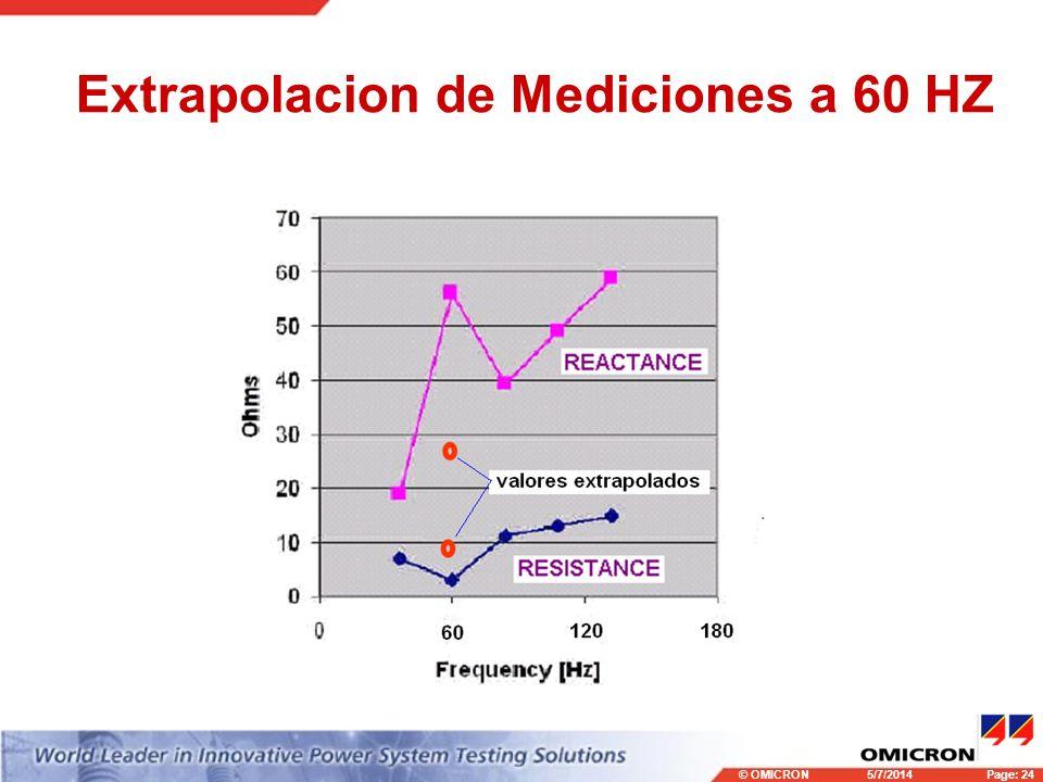 Extrapolacion de Mediciones a 60 HZ