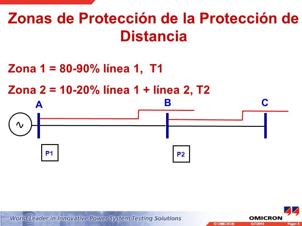 Zonas de Protección de la Protección de Distancia