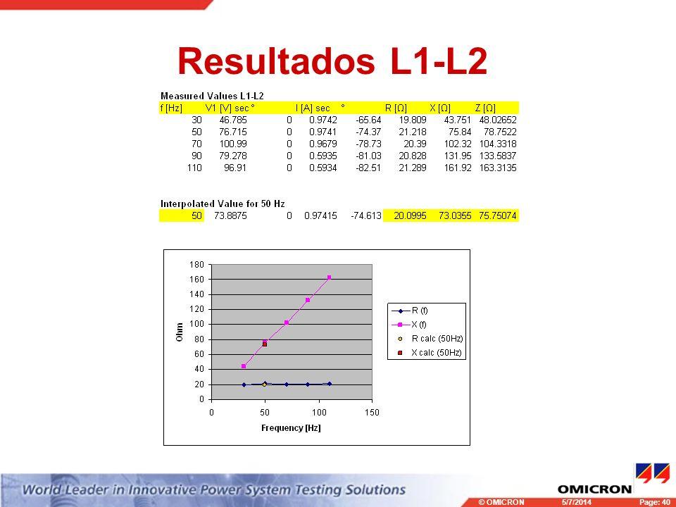 Resultados L1-L2 3/29/2017
