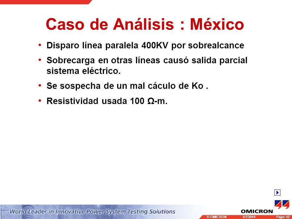Caso de Análisis : México