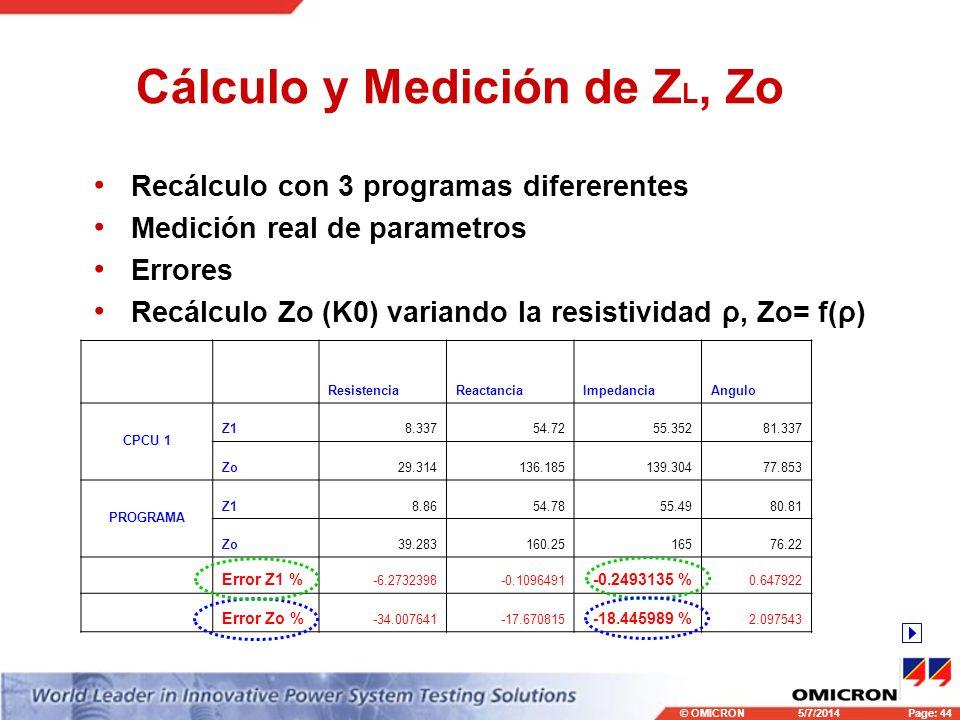 Cálculo y Medición de ZL, Zo
