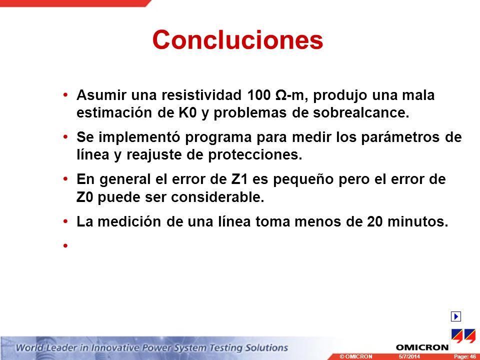 Concluciones Asumir una resistividad 100 Ω-m, produjo una mala estimación de K0 y problemas de sobrealcance.
