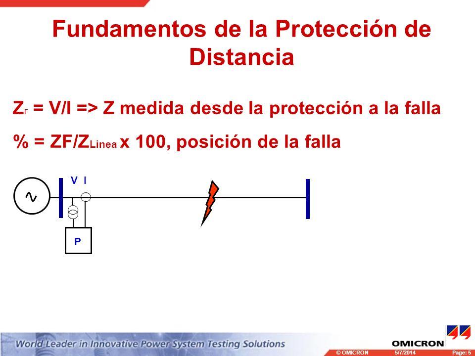 Fundamentos de la Protección de Distancia