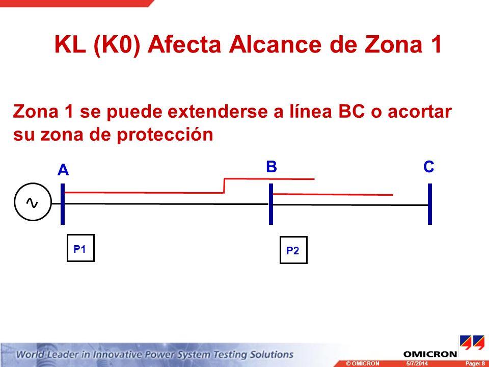 KL (K0) Afecta Alcance de Zona 1