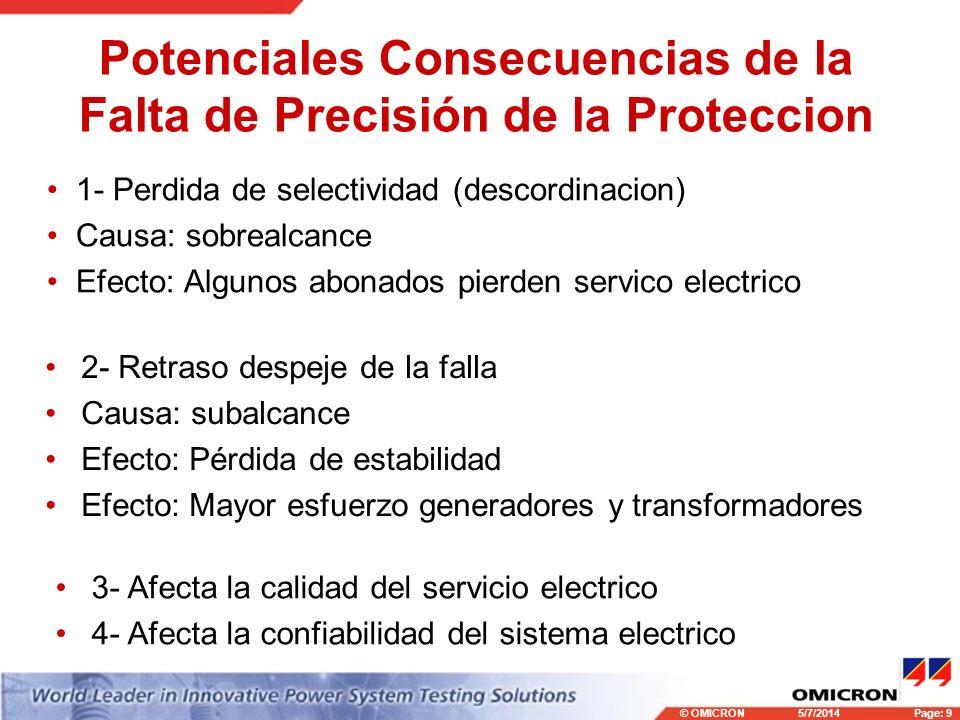 Potenciales Consecuencias de la Falta de Precisión de la Proteccion