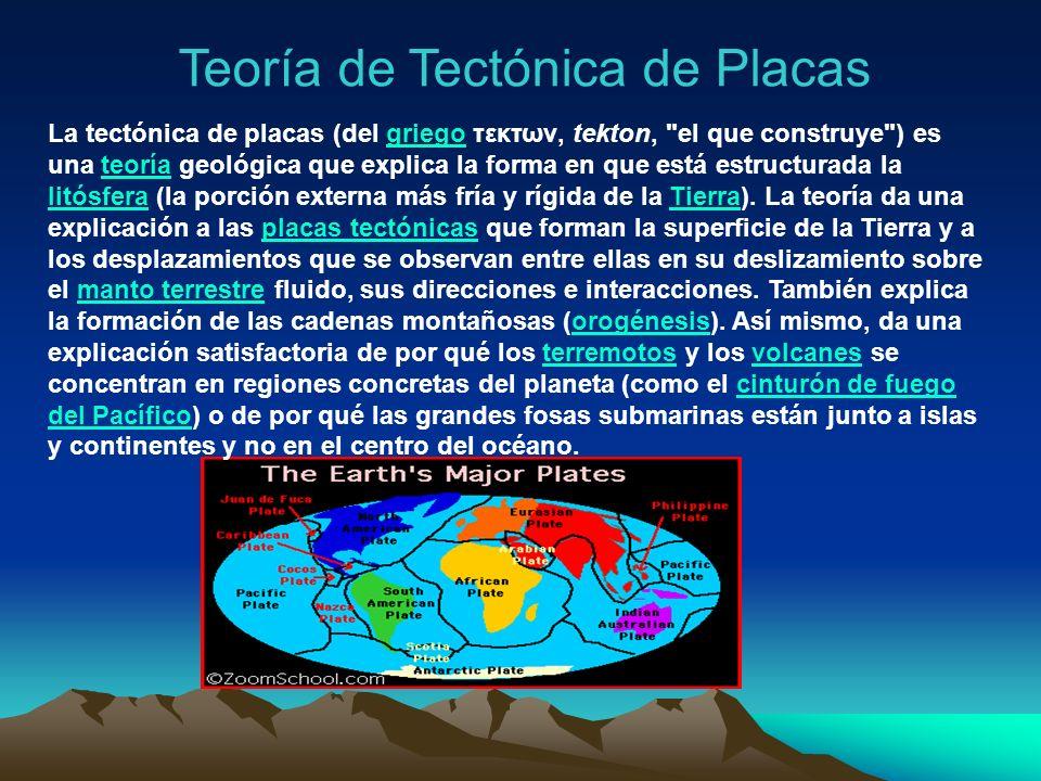 Teoría de Tectónica de Placas