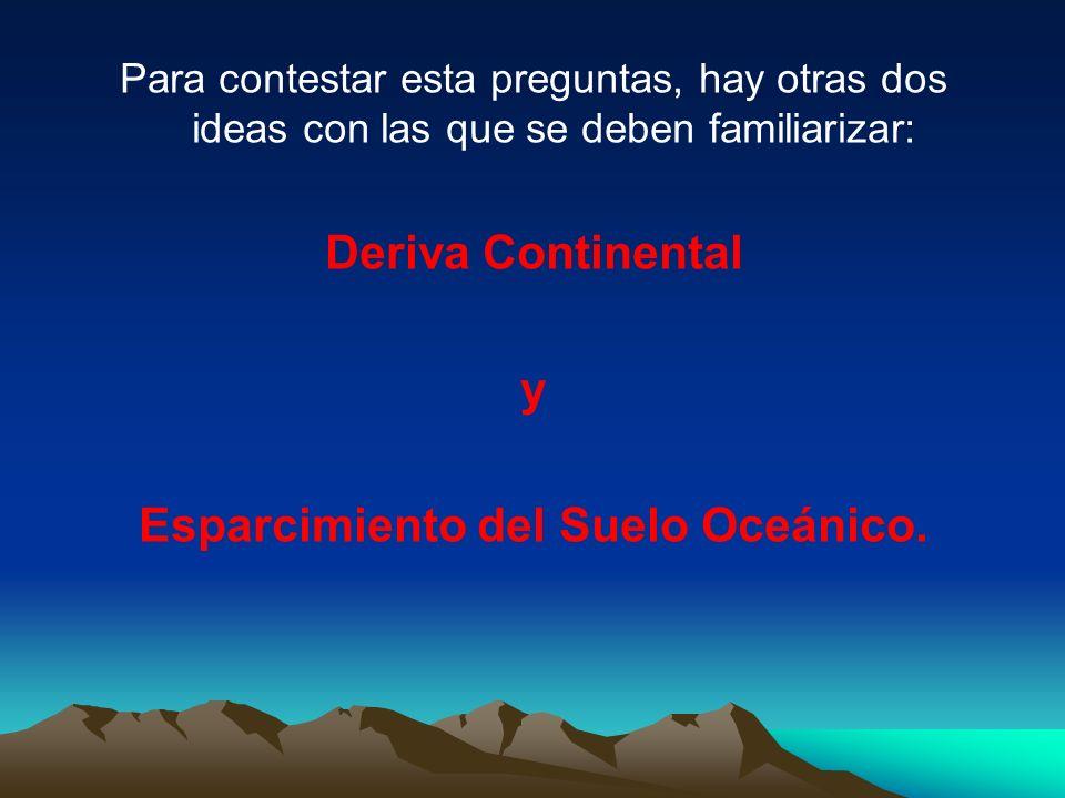 Esparcimiento del Suelo Oceánico.