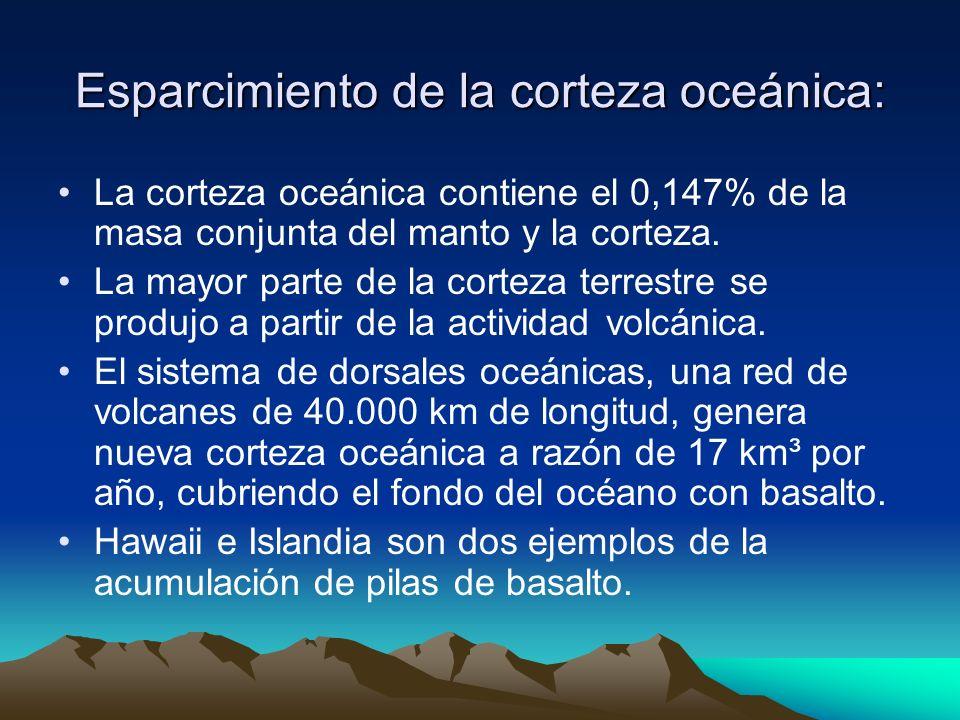 Esparcimiento de la corteza oceánica: