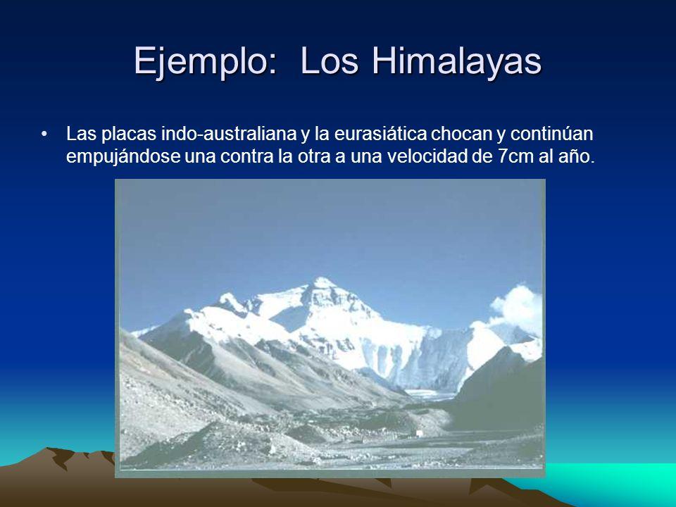 Ejemplo: Los Himalayas