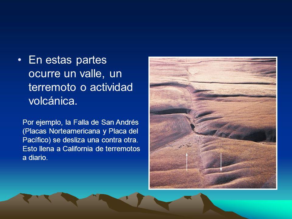 En estas partes ocurre un valle, un terremoto o actividad volcánica.