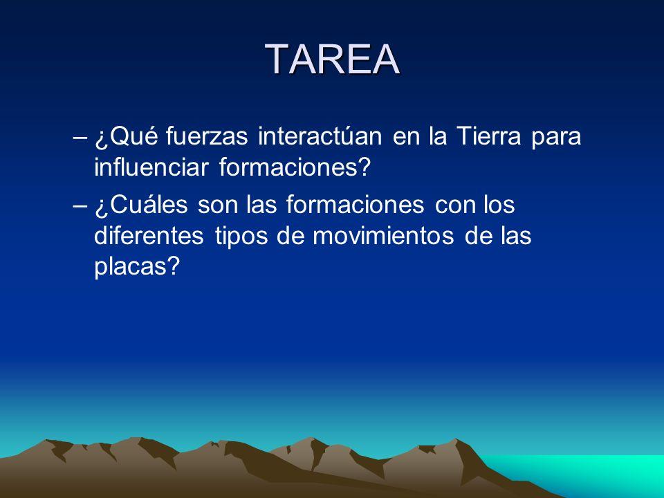 TAREA ¿Qué fuerzas interactúan en la Tierra para influenciar formaciones