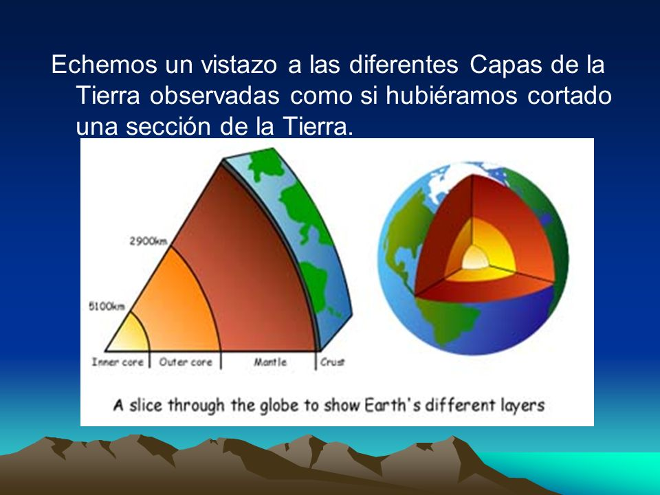 Echemos un vistazo a las diferentes Capas de la Tierra observadas como si hubiéramos cortado una sección de la Tierra.